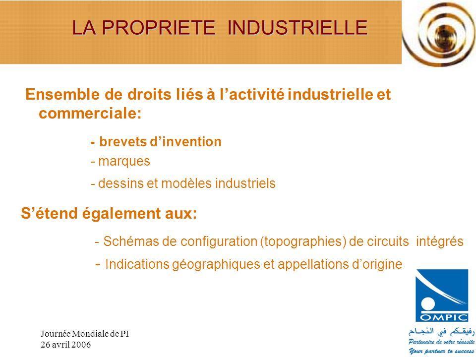 Journée Mondiale de PI 26 avril 2006 LA PROPRIETE INDUSTRIELLE Ensemble de droits liés à lactivité industrielle et commerciale: - brevets dinvention -