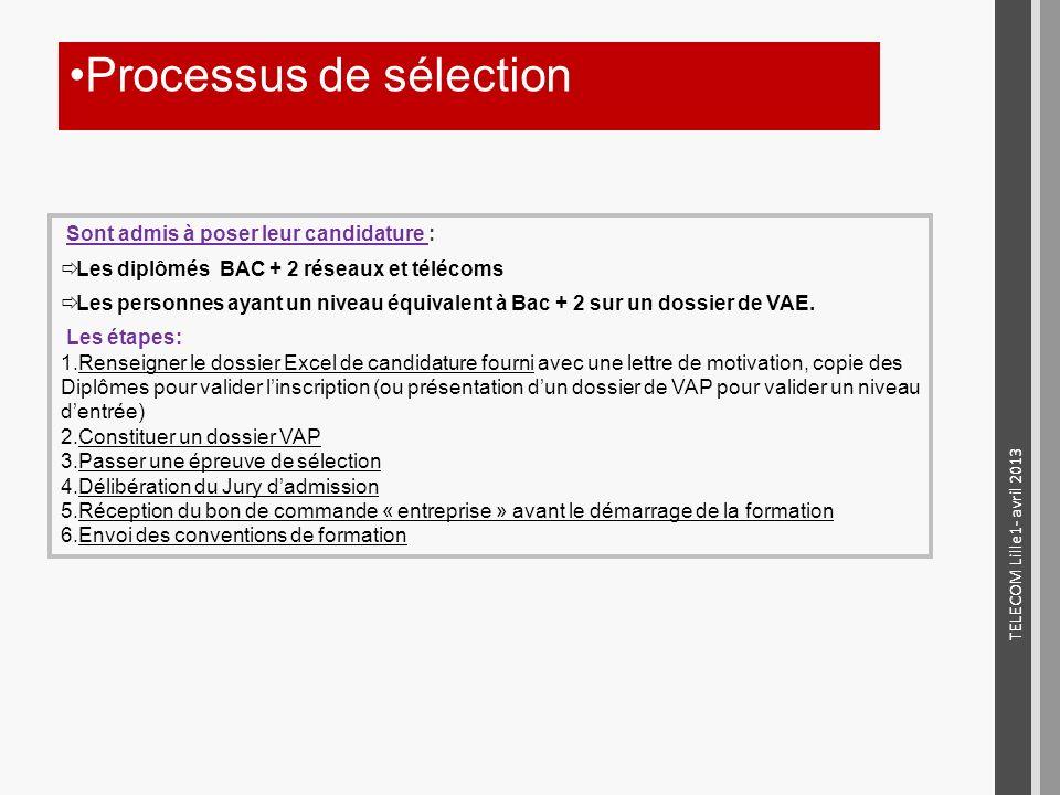 Processus de sélection Sont admis à poser leur candidature : Les diplômés BAC + 2 réseaux et télécoms Les personnes ayant un niveau équivalent à Bac +