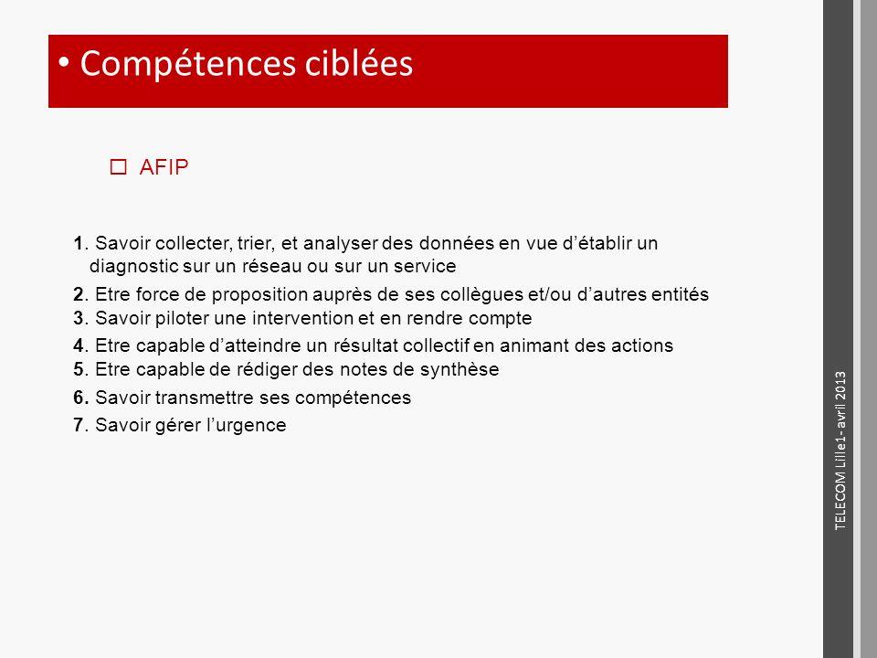Compétences ciblées 1. Savoir collecter, trier, et analyser des données en vue détablir un diagnostic sur un réseau ou sur un service 2. Etre force de