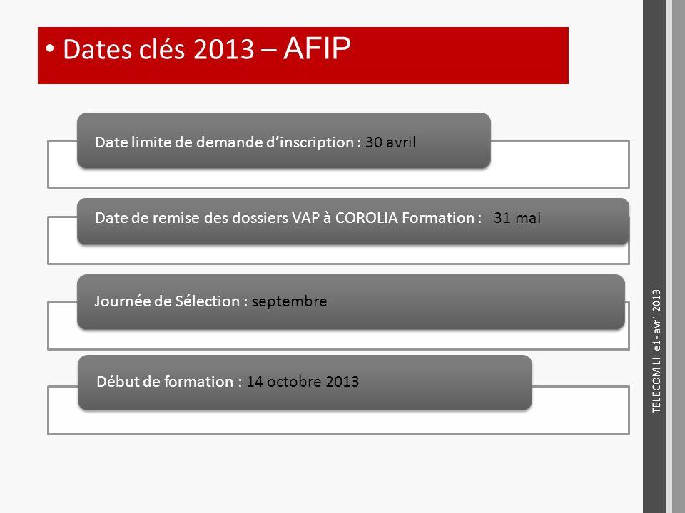 Dates clés 2013 – AFIP Date limite de demande dinscription : 30 avril Date de remise des dossiers VAP à COROLIA Formation : 31 mai Journée de Sélectio
