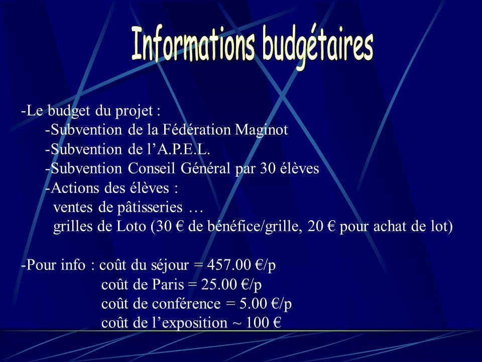 -Le budget du projet : -Subvention de la Fédération Maginot -Subvention de lA.P.E.L. -Subvention Conseil Général par 30 élèves -Actions des élèves : v