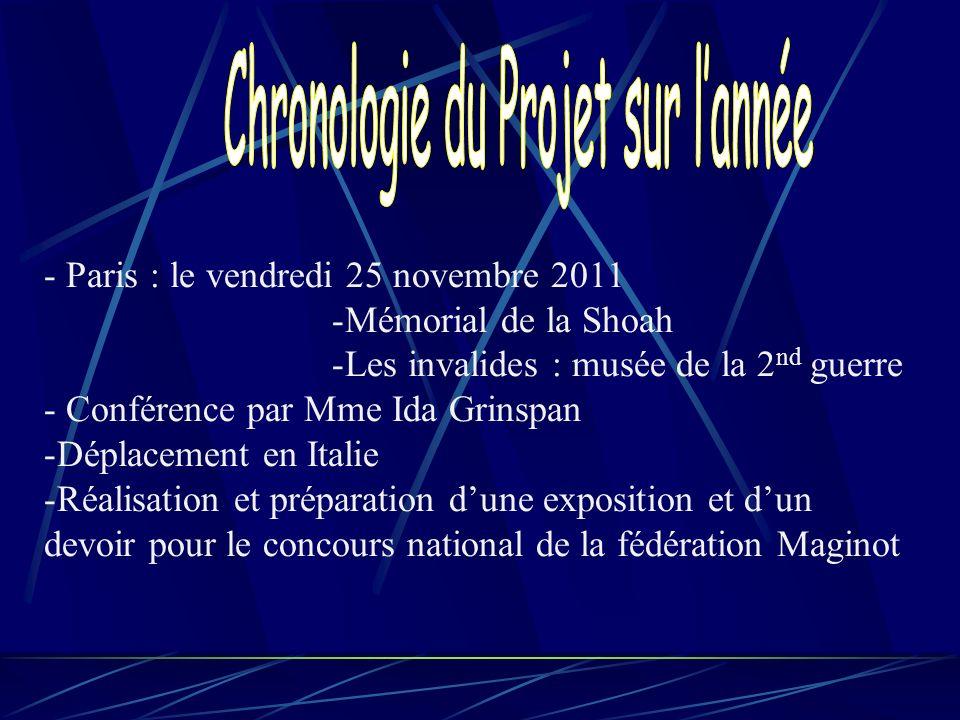 - Paris : le vendredi 25 novembre 2011 -Mémorial de la Shoah -Les invalides : musée de la 2 nd guerre - Conférence par Mme Ida Grinspan -Déplacement e