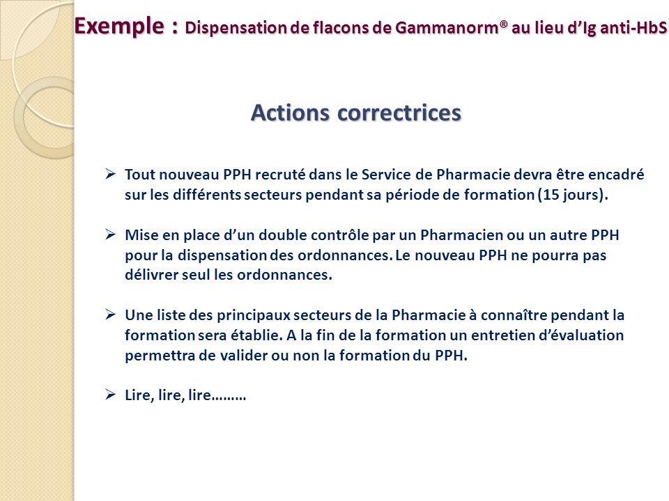 Exemple : Dispensation de flacons de Gammanorm® au lieu dIg anti-HbS Actions correctrices Tout nouveau PPH recruté dans le Service de Pharmacie devra être encadré sur les différents secteurs pendant sa période de formation (15 jours).