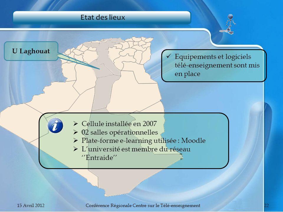U Laghouat Equipements et logiciels télé-enseignement sont mis en place Cellule installée en 2007 02 salles opérationnelles Plate-forme e-learning uti
