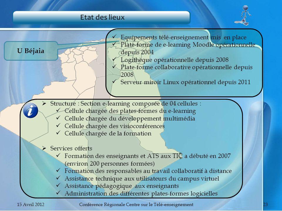 U Béjaia Equipements télé-enseignement mis en place Plate-forme de e-learning Moodle opérationnelle depuis 2004 Logithèque opérationnelle depuis 2008