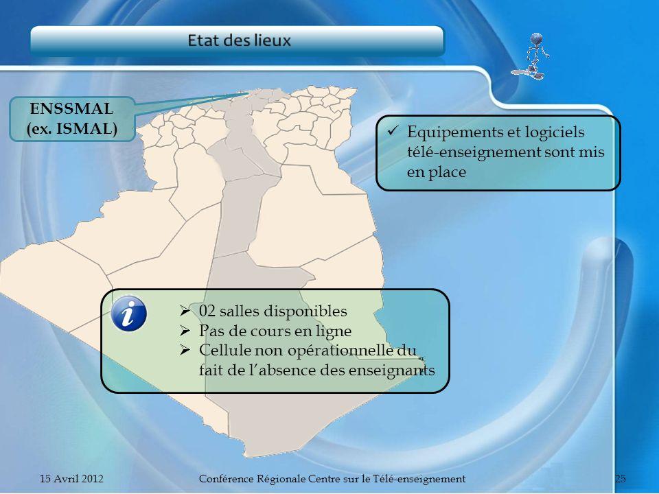 ENSSMAL (ex. ISMAL) Equipements et logiciels télé-enseignement sont mis en place 02 salles disponibles Pas de cours en ligne Cellule non opérationnell