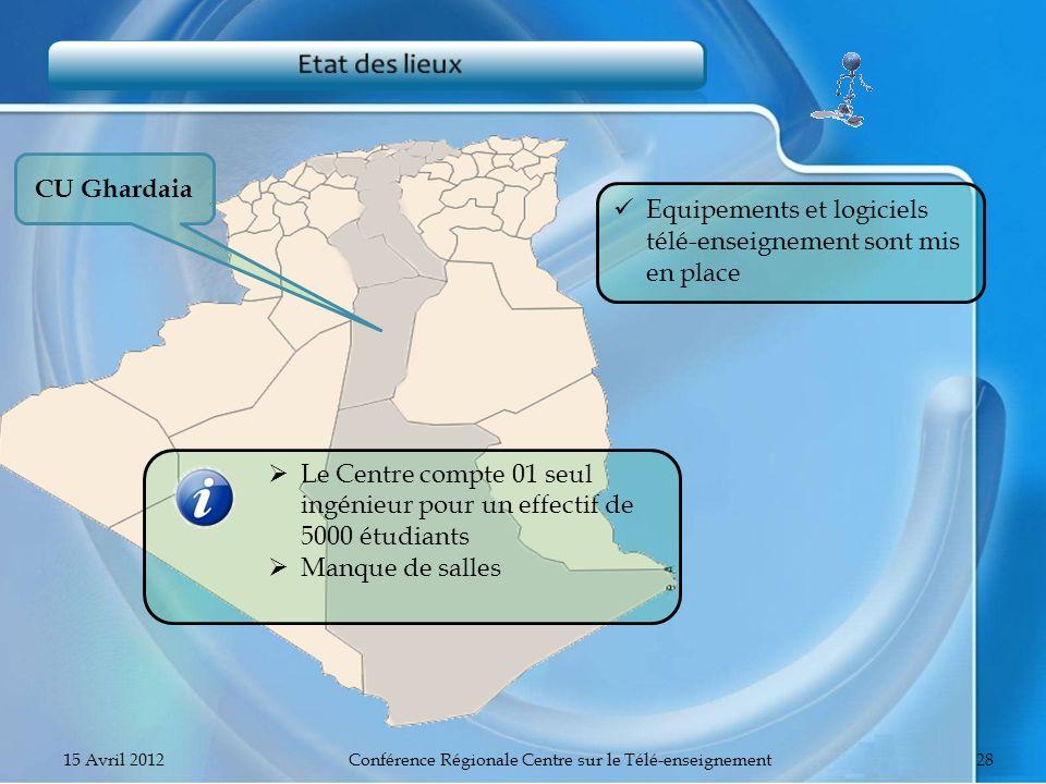 CU Ghardaia Equipements et logiciels télé-enseignement sont mis en place Le Centre compte 01 seul ingénieur pour un effectif de 5000 étudiants Manque