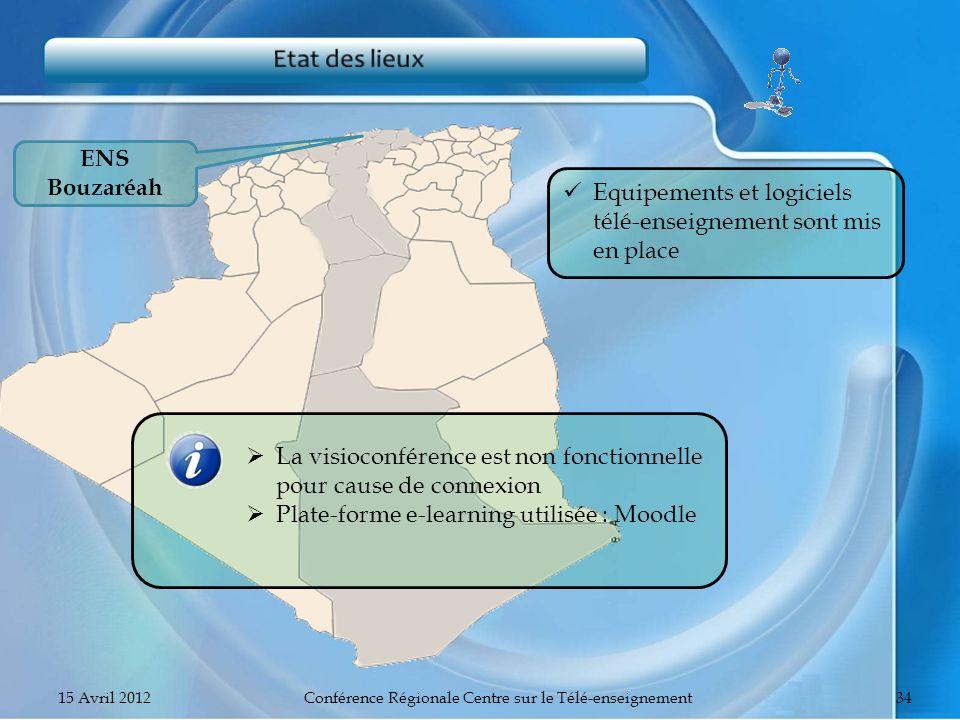 ENS Bouzaréah Equipements et logiciels télé-enseignement sont mis en place La visioconférence est non fonctionnelle pour cause de connexion Plate-form