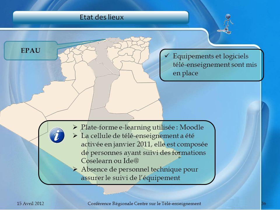 EPAU Equipements et logiciels télé-enseignement sont mis en place Plate-forme e-learning utilisée : Moodle La cellule de télé-enseignement a été activ