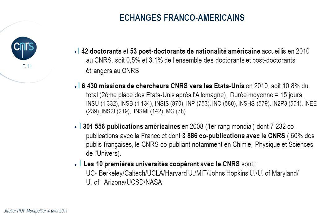 P. 11 I 42 doctorants et 53 post-doctorants de nationalité américaine accueillis en 2010 au CNRS, soit 0,5% et 3,1% de lensemble des doctorants et pos