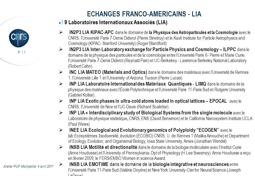 P. 14 I 9 Laboratoires Internationaux Associés (LIA) IN2P3 LIA KIPAC-APC dans le domaine de la Physique des Astroparticules et la Cosmologie avec le C