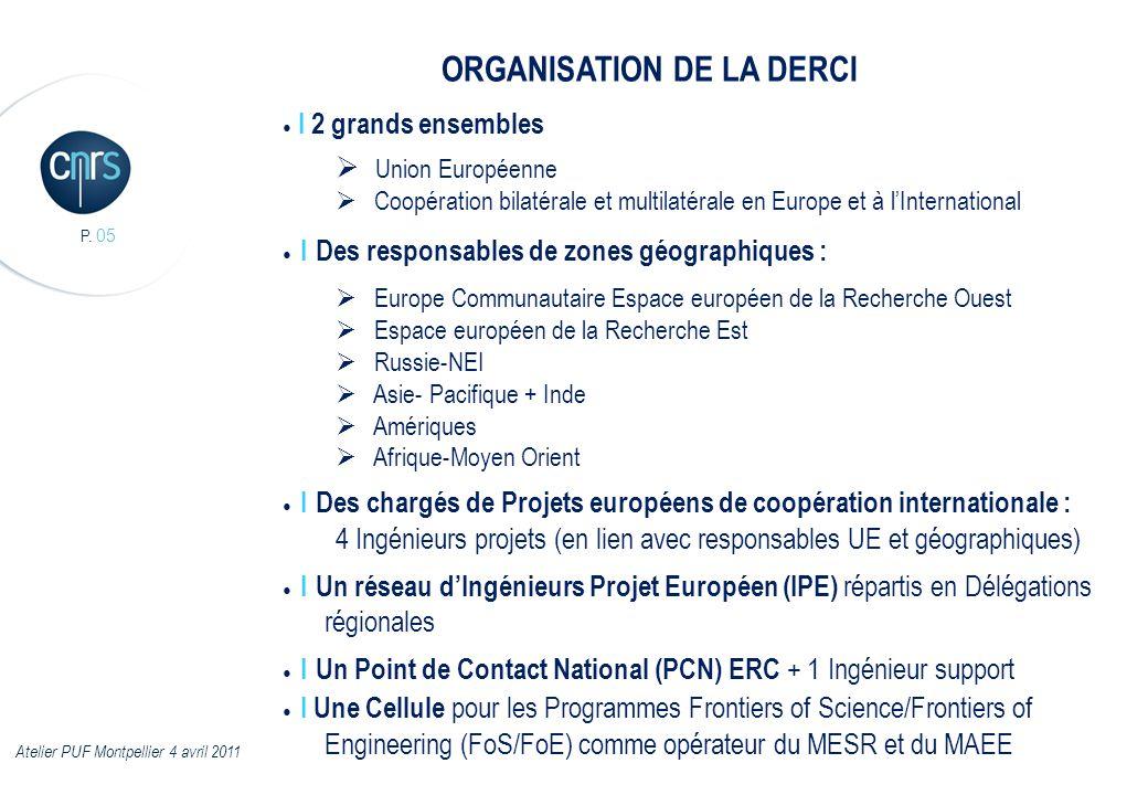 P. 05 I 2 grands ensembles Union Européenne Coopération bilatérale et multilatérale en Europe et à lInternational I Des responsables de zones géograph