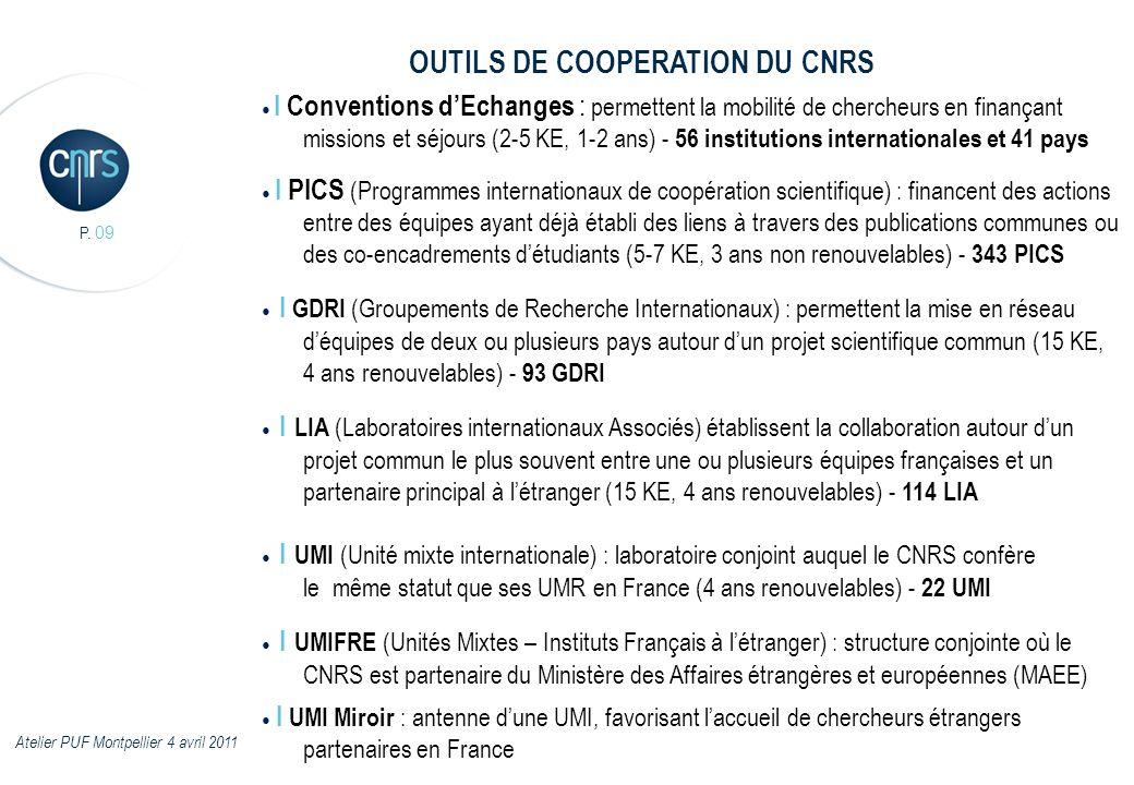 P. 09 I Conventions dEchanges : permettent la mobilité de chercheurs en finançant missions et séjours (2-5 KE, 1-2 ans) - 56 institutions internationa