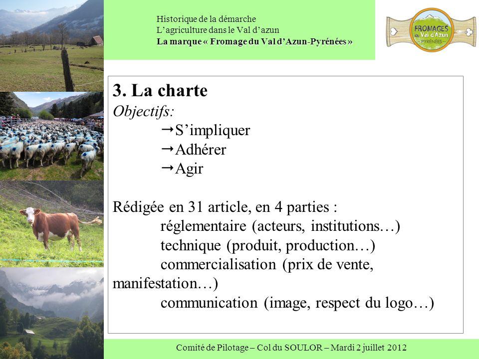 Comité de Pilotage – Col du SOULOR – Mardi 2 juillet 2012 La marque « Fromage du Val dAzun-Pyrénées » Historique de la démarche Lagriculture dans le Val dazun La marque « Fromage du Val dAzun-Pyrénées » 3.