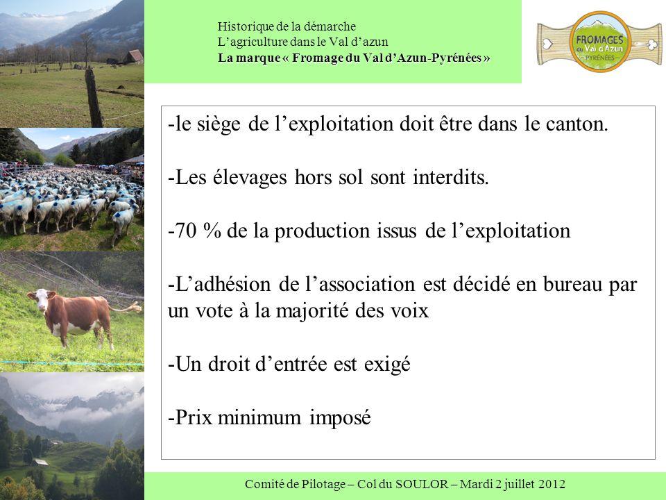 Comité de Pilotage – Col du SOULOR – Mardi 2 juillet 2012 La marque « Fromage du Val dAzun-Pyrénées » Historique de la démarche Lagriculture dans le Val dazun La marque « Fromage du Val dAzun-Pyrénées » -le siège de lexploitation doit être dans le canton.