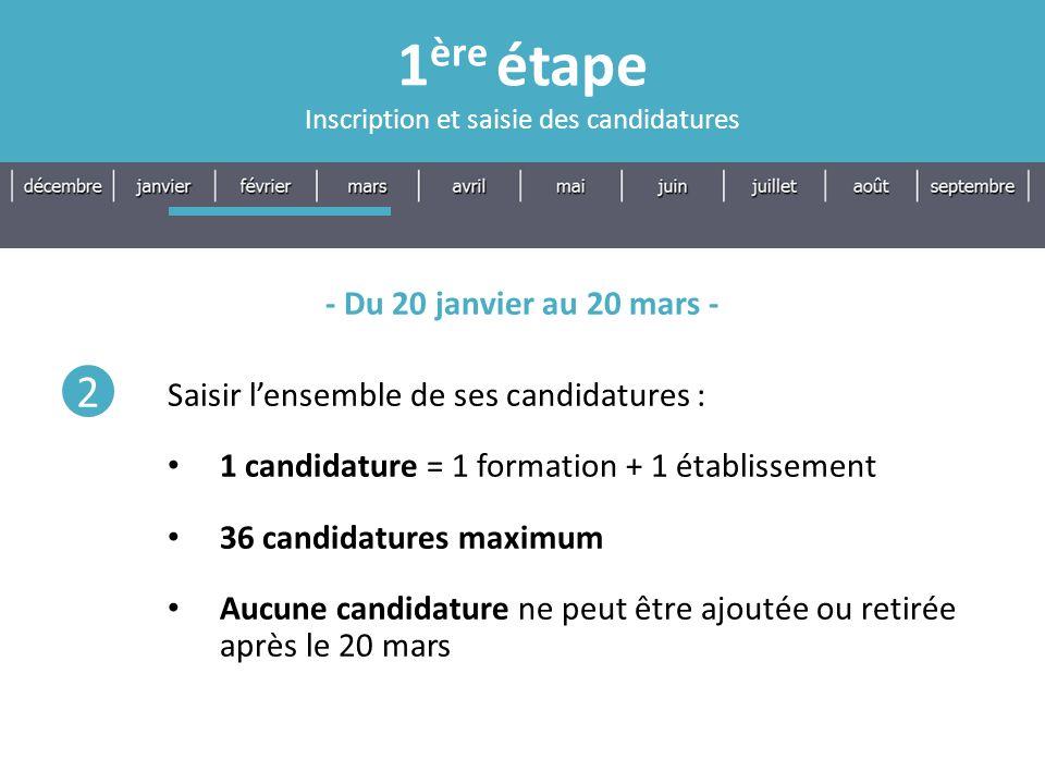 1 ère étape Inscription et saisie des candidatures - Du 20 janvier au 20 mars - Saisir lensemble de ses candidatures : 1 candidature = 1 formation + 1