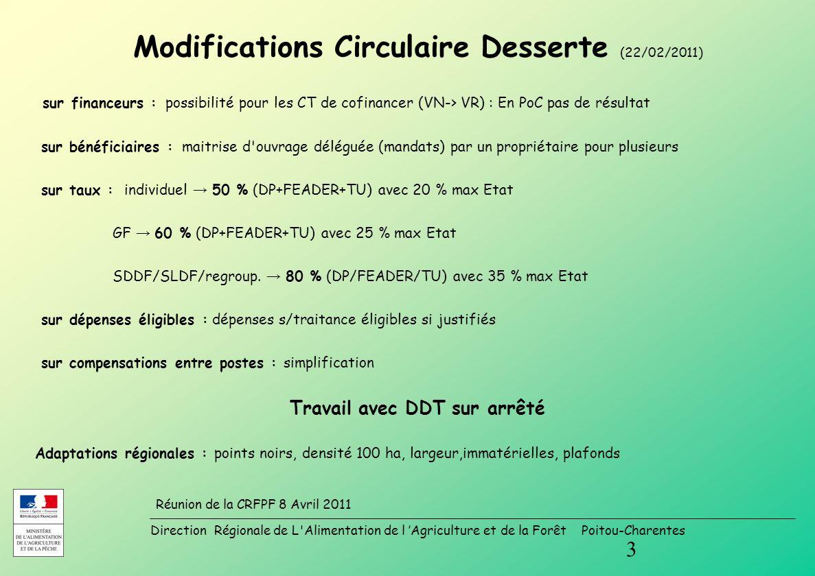 Direction Régionale de L Alimentation de l Agriculture et de la Forêt Poitou-Charentes Réunion de la CRFPF 8 Avril 2011 3 Modifications Circulaire Desserte (22/02/2011) sur financeurs : possibilité pour les CT de cofinancer (VN-> VR) : En PoC pas de résultat sur bénéficiaires : maitrise d ouvrage déléguée (mandats) par un propriétaire pour plusieurs sur taux : individuel 50 % (DP+FEADER+TU) avec 20 % max Etat GF 60 % (DP+FEADER+TU) avec 25 % max Etat SDDF/SLDF/regroup.
