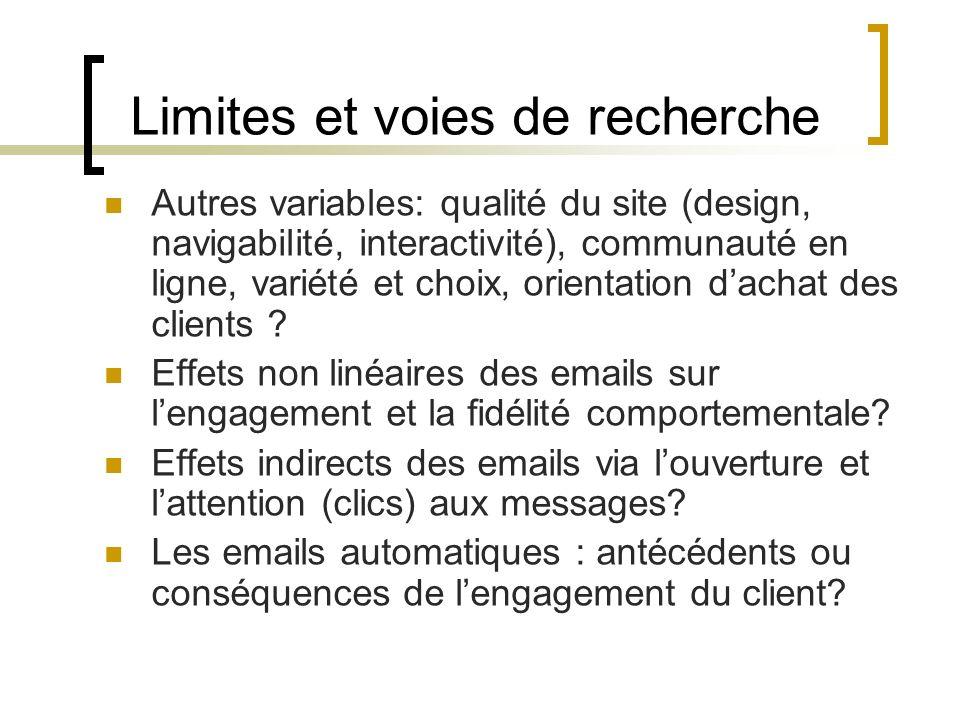 Autres variables: qualité du site (design, navigabilité, interactivité), communauté en ligne, variété et choix, orientation dachat des clients ? Effet