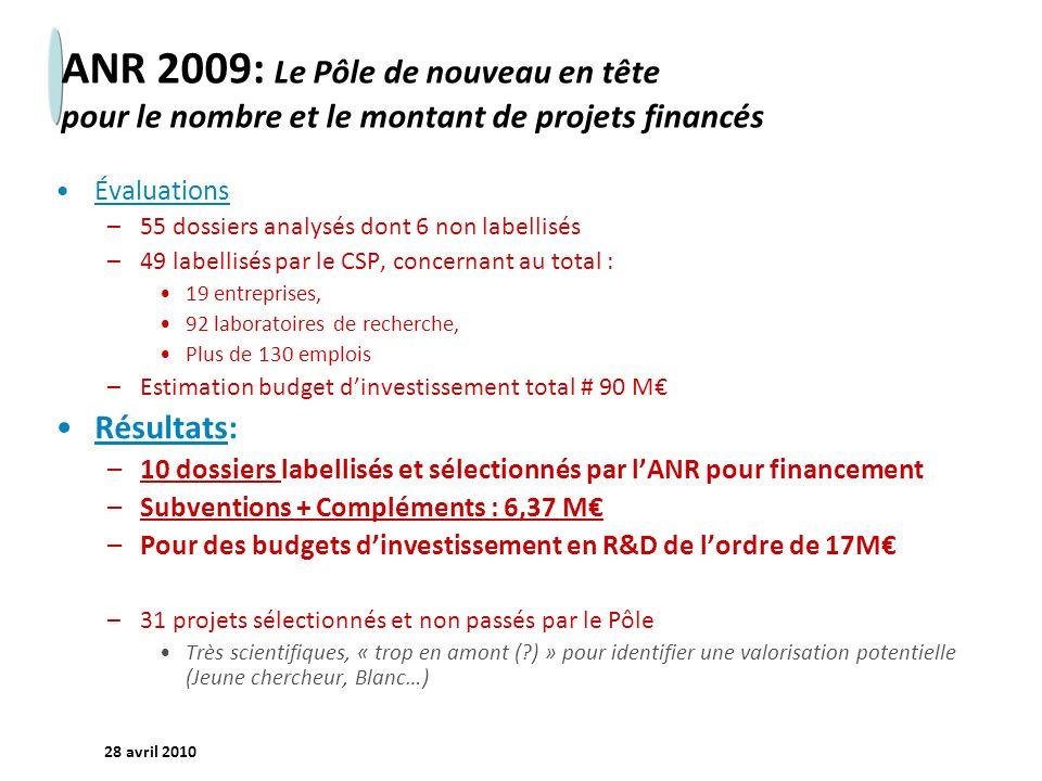 - 11 - 28 avril 2010 Évaluations –55 dossiers analysés dont 6 non labellisés –49 labellisés par le CSP, concernant au total : 19 entreprises, 92 labor