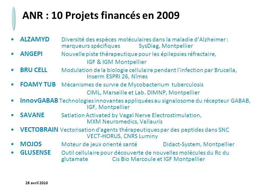 - 12 - 28 avril 2010 ANR : 10 Projets financés en 2009 ALZAMYD Diversité des espèces moléculaires dans la maladie dAlzheimer : marqueurs spécifiques S