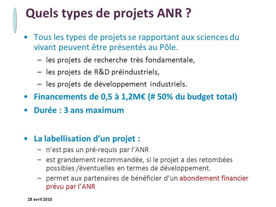 - 13 - 28 avril 2010 Quels types de projets ANR ? Tous les types de projets se rapportant aux sciences du vivant peuvent être présentés au Pôle. –les