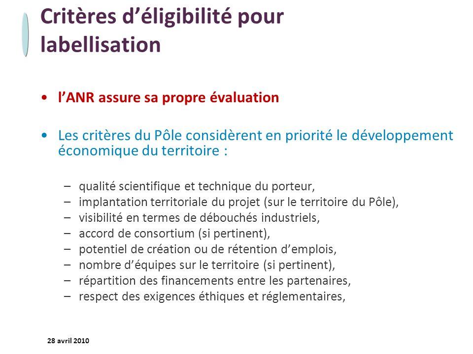 - 16 - 28 avril 2010 Critères déligibilité pour labellisation lANR assure sa propre évaluation Les critères du Pôle considèrent en priorité le dévelop