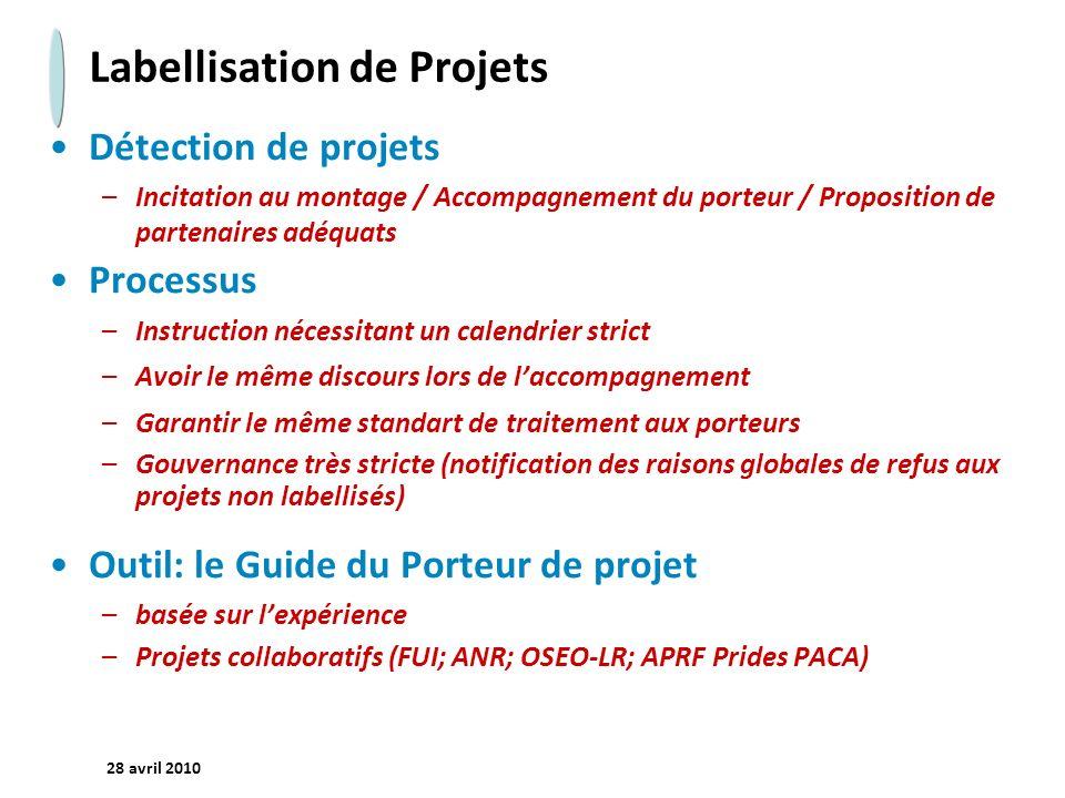 - 6 - 28 avril 2010 Labellisation de Projets Détection de projets –Incitation au montage / Accompagnement du porteur / Proposition de partenaires adéq