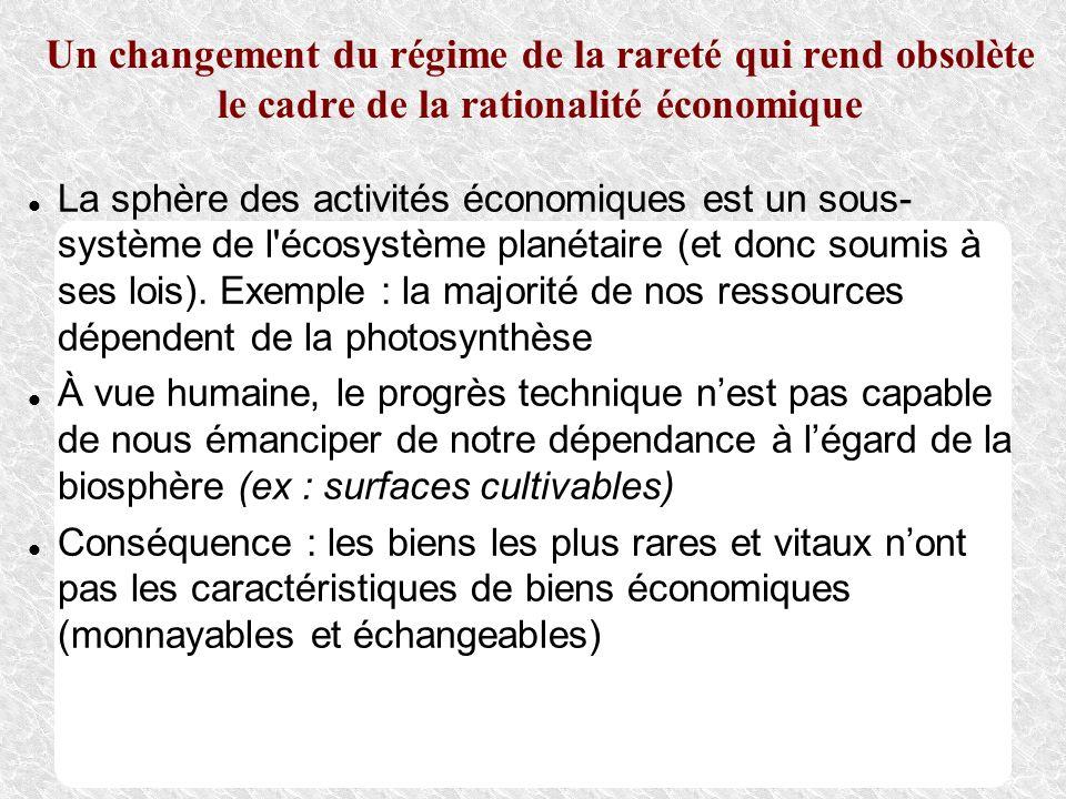 Un changement du régime de la rareté qui rend obsolète le cadre de la rationalité économique La sphère des activités économiques est un sous- système