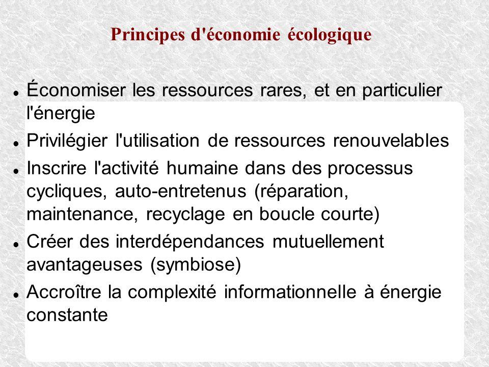 Principes d'économie écologique Économiser les ressources rares, et en particulier l'énergie Privilégier l'utilisation de ressources renouvelables Ins