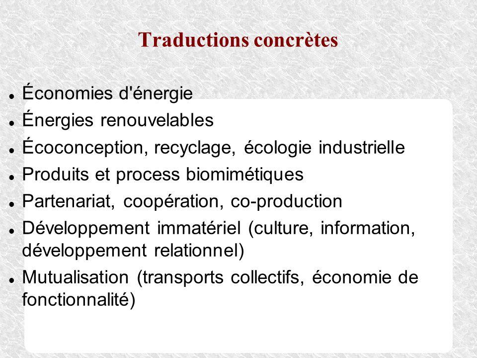 Traductions concrètes Économies d'énergie Énergies renouvelables Écoconception, recyclage, écologie industrielle Produits et process biomimétiques Par