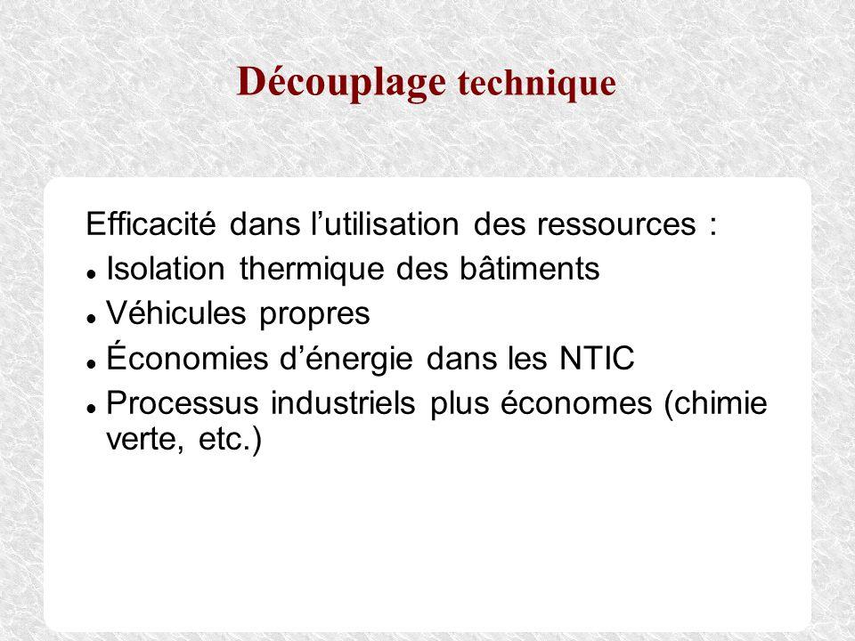 Découplage technique Efficacité dans lutilisation des ressources : Isolation thermique des bâtiments Véhicules propres Économies dénergie dans les NTI