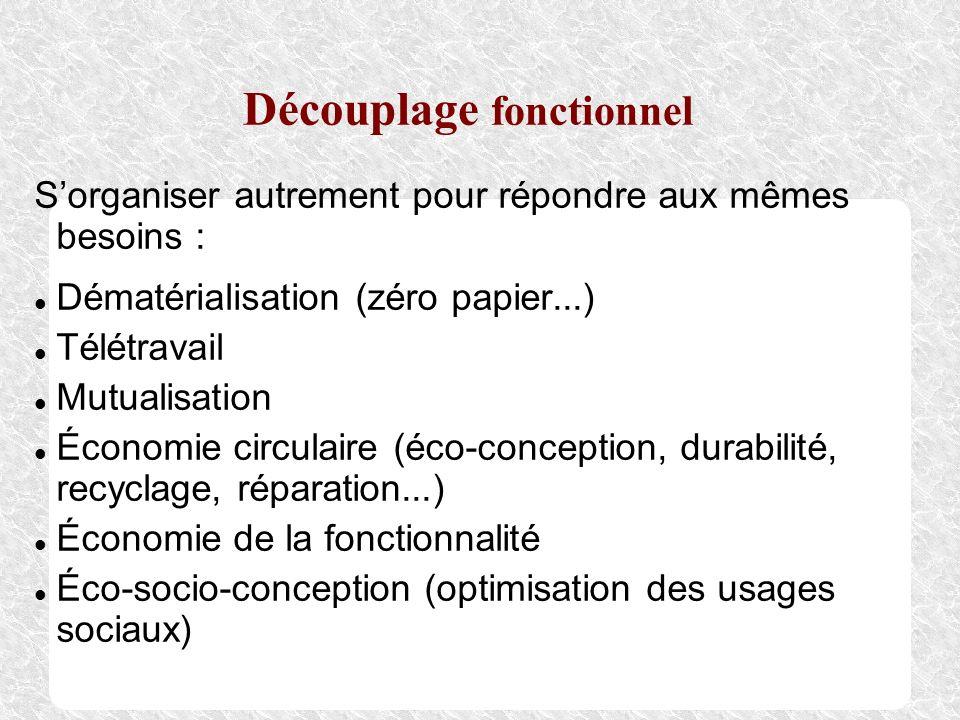 Découplage fonctionnel Sorganiser autrement pour répondre aux mêmes besoins : Dématérialisation (zéro papier...) Télétravail Mutualisation Économie ci