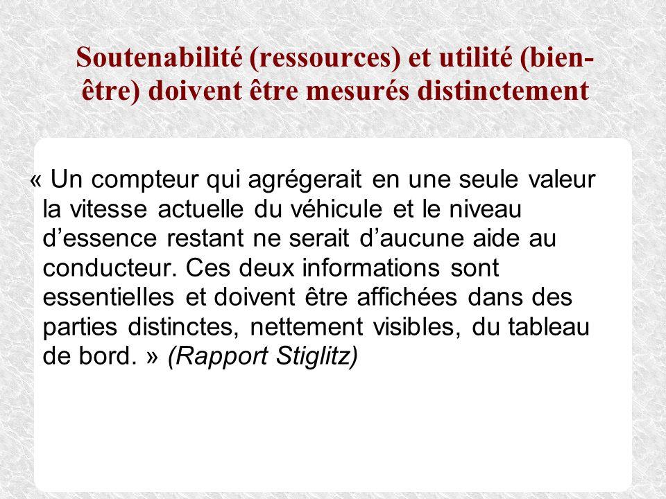Soutenabilité (ressources) et utilité (bien- être) doivent être mesurés distinctement « Un compteur qui agrégerait en une seule valeur la vitesse actu