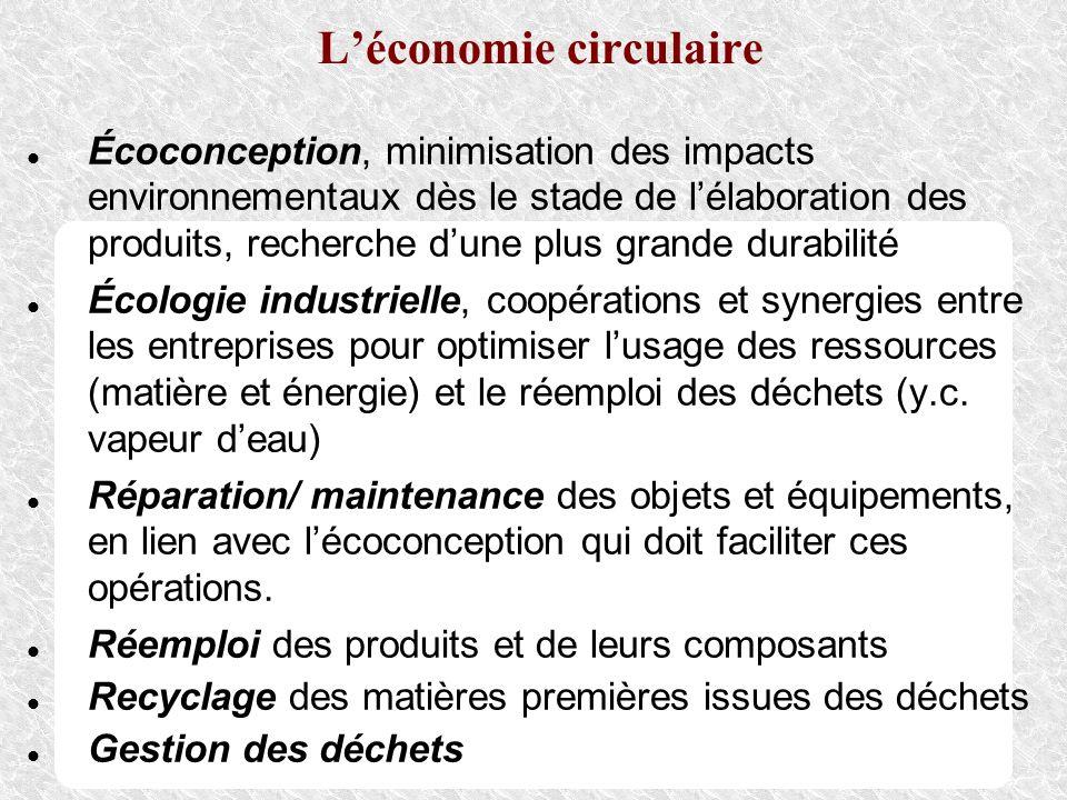 Léconomie circulaire Écoconception, minimisation des impacts environnementaux dès le stade de lélaboration des produits, recherche dune plus grande du