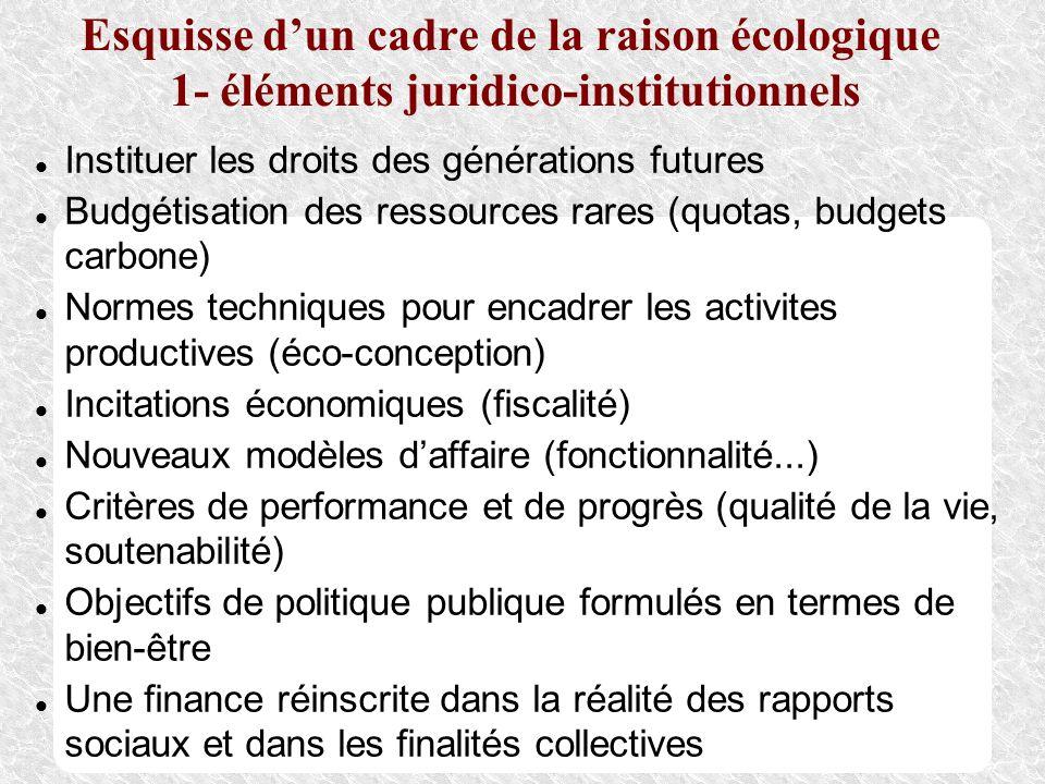 Esquisse dun cadre de la raison écologique 1- éléments juridico-institutionnels Instituer les droits des générations futures Budgétisation des ressour