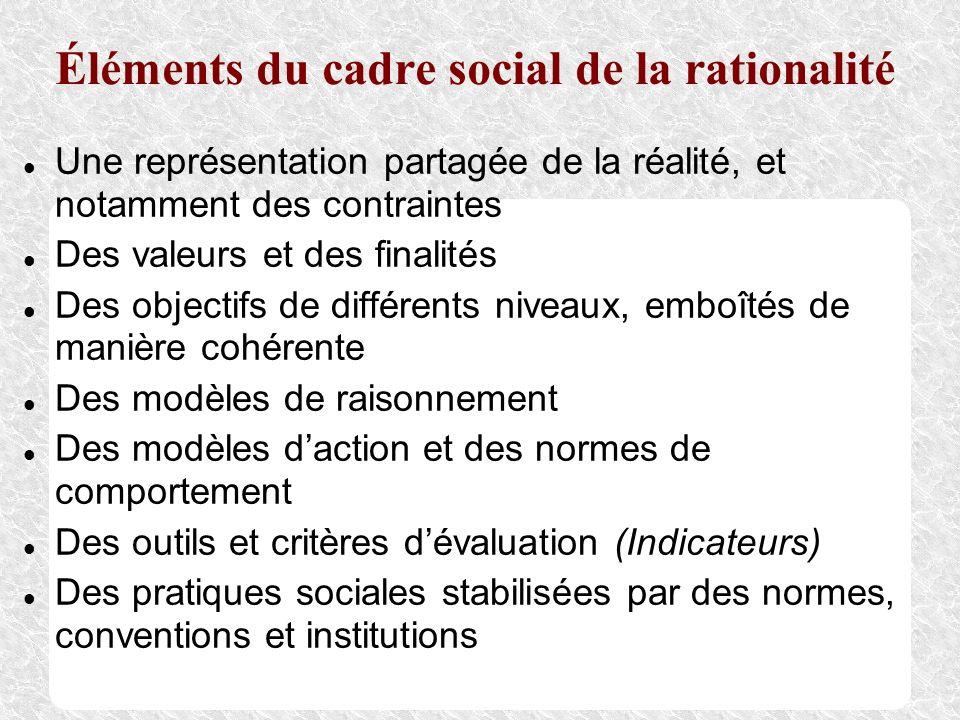 Éléments du cadre social de la rationalité Une représentation partagée de la réalité, et notamment des contraintes Des valeurs et des finalités Des ob