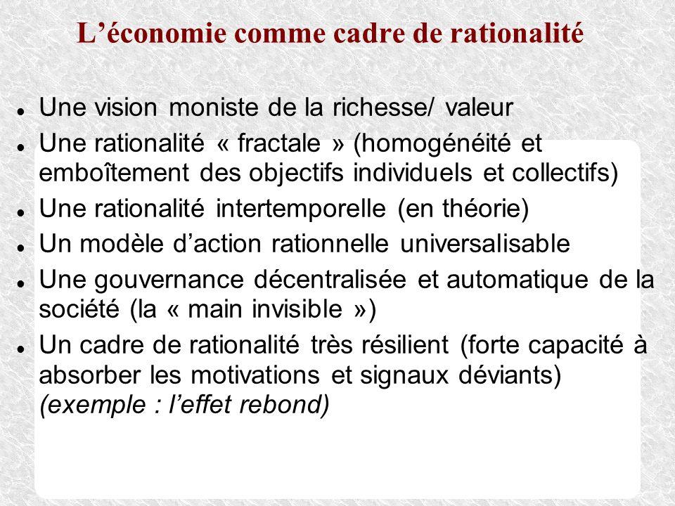 Léconomie comme cadre de rationalité Une vision moniste de la richesse/ valeur Une rationalité « fractale » (homogénéité et emboîtement des objectifs