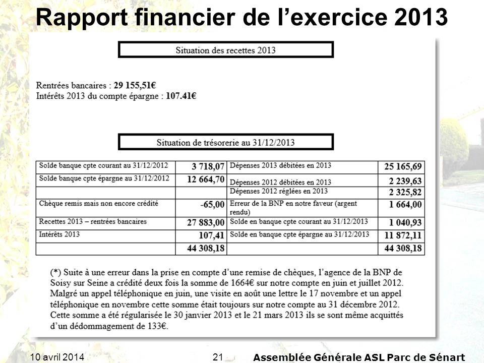 2110 avril 2014Assemblée Générale ASL Parc de Sénart Rapport financier de lexercice 2013