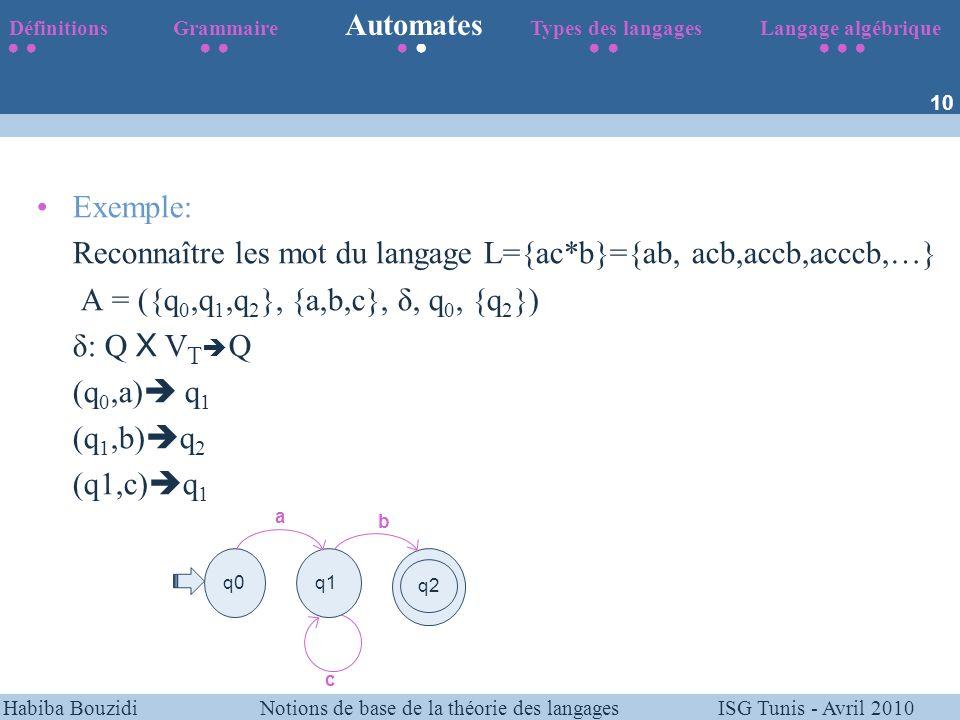 Habiba Bouzidi Notions de base de la théorie des langages ISG Tunis - Avril 2010 Exemple: Reconnaître les mot du langage L={ac*b}={ab, acb,accb,acccb,