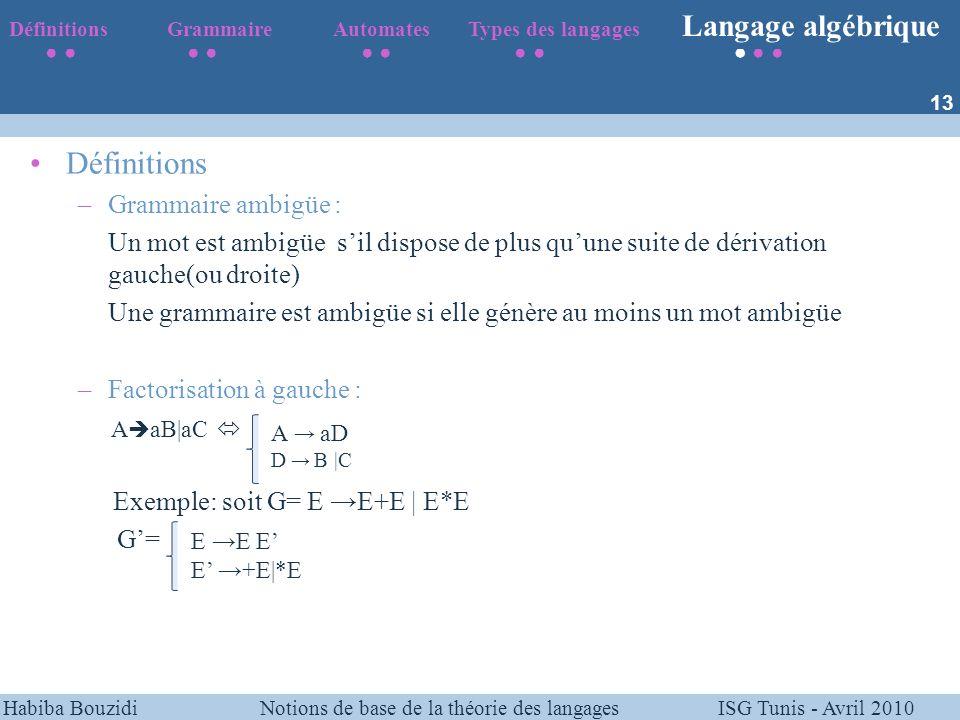 Habiba Bouzidi Notions de base de la théorie des langages ISG Tunis - Avril 2010 Définitions –Grammaire ambigüe : Un mot est ambigüe sil dispose de pl