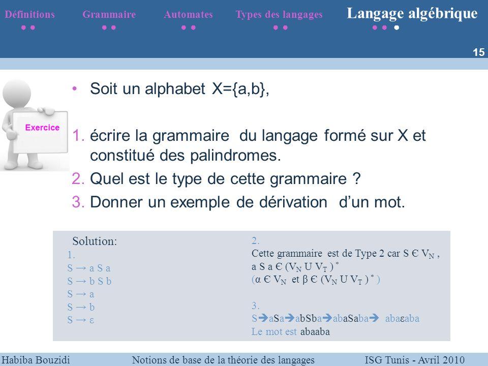 Habiba Bouzidi Notions de base de la théorie des langages ISG Tunis - Avril 2010 Définitions Grammaire Automates Types des langages Langage algébrique