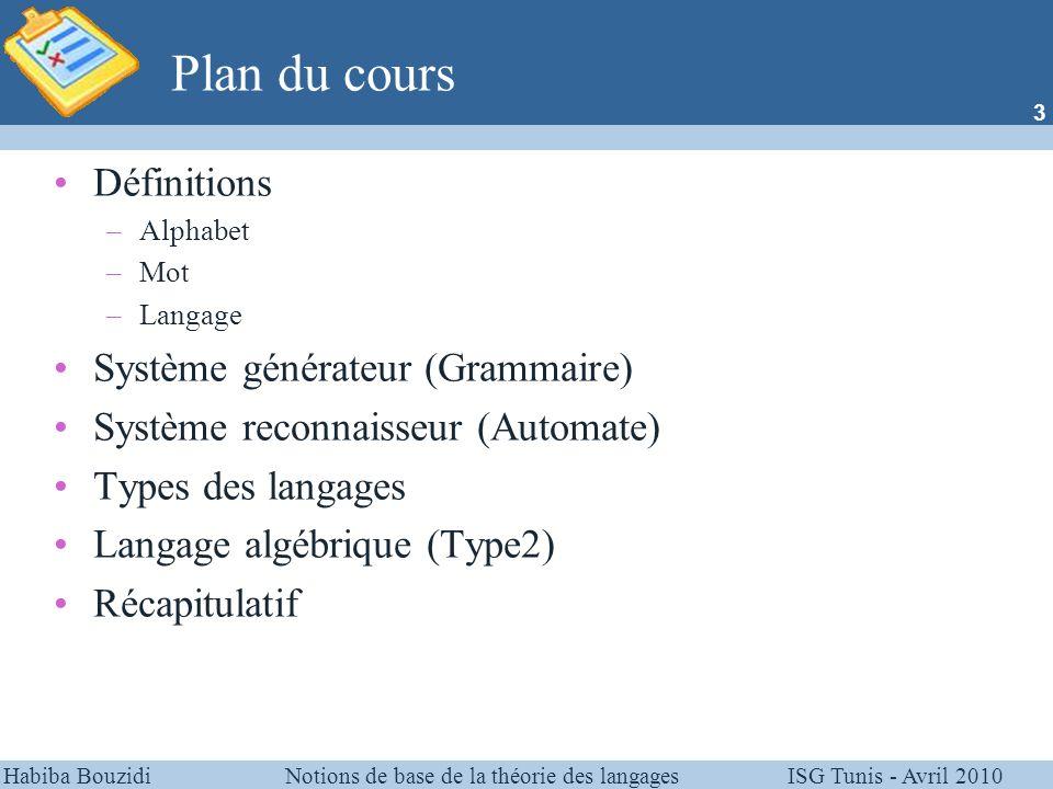 Habiba Bouzidi Notions de base de la théorie des langages ISG Tunis - Avril 2010 Plan du cours Définitions –Alphabet –Mot –Langage Système générateur