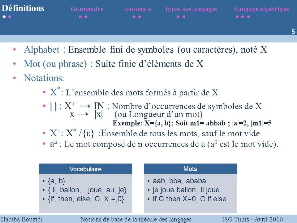 Habiba Bouzidi Notions de base de la théorie des langages ISG Tunis - Avril 2010 Langage : Un langage L sur X est une partie de X* Un langage est un ensemble de mots Exemple: X={a,b} L1:{aa, abba, bba }: langage fini L2 = = {ab, aaaab, a…….b}: langage infini Comment décrire un langage dune manière formelle pour faciliter son traitement par un ordinateur.