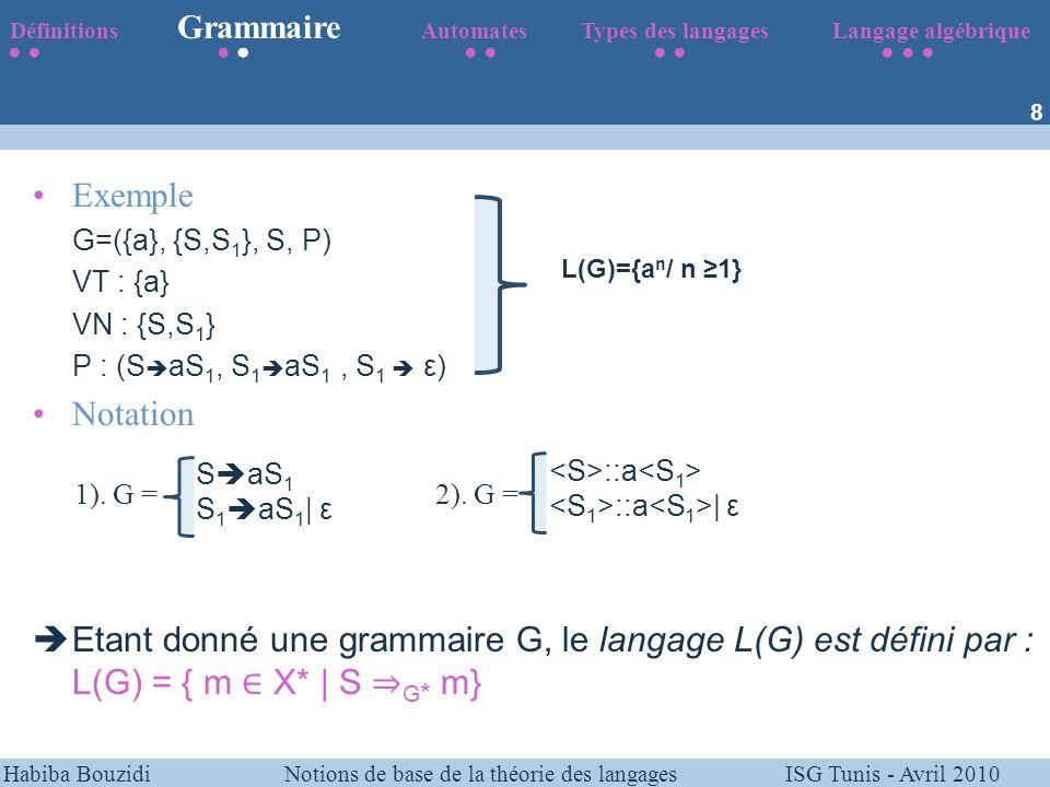 Habiba Bouzidi Notions de base de la théorie des langages ISG Tunis - Avril 2010 Exemple G=({a}, {S,S 1 }, S, P) VT : {a} VN : {S,S 1 } P : (S aS 1, S