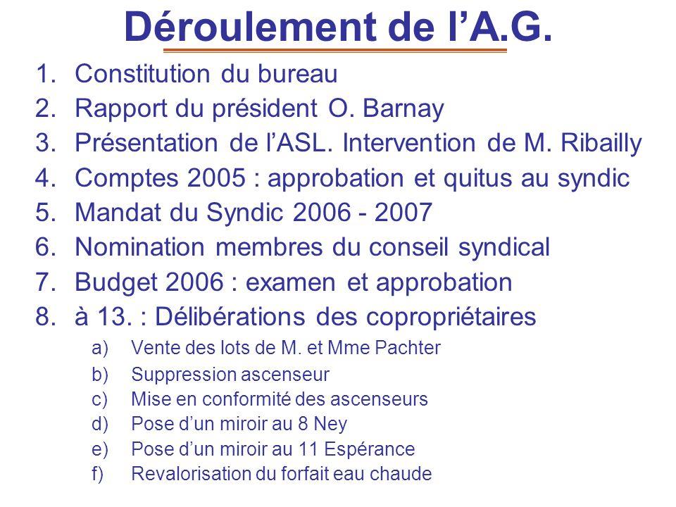 Déroulement de lA.G. 1.Constitution du bureau 2.Rapport du président O. Barnay 3.Présentation de lASL. Intervention de M. Ribailly 4.Comptes 2005 : ap