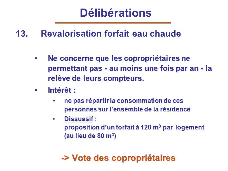 13. Revalorisation forfait eau chaude Ne concerne que les copropriétaires ne permettant pas - au moins une fois par an - la relève de leurs compteurs.
