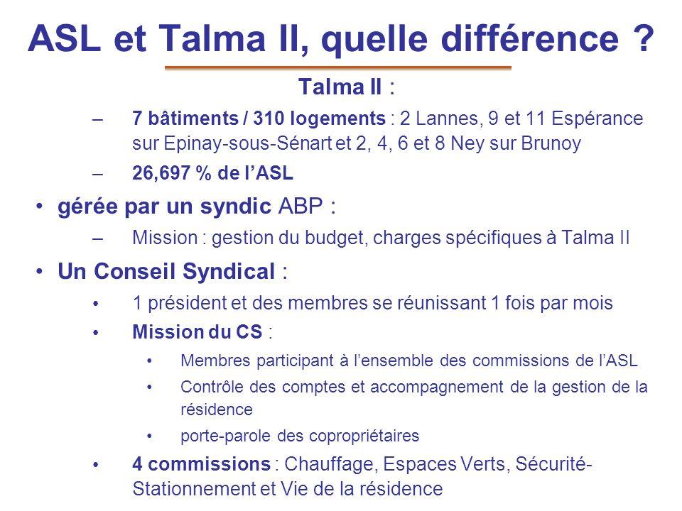 ASL et Talma II, quelle différence .Comment se décomposent vos charges .