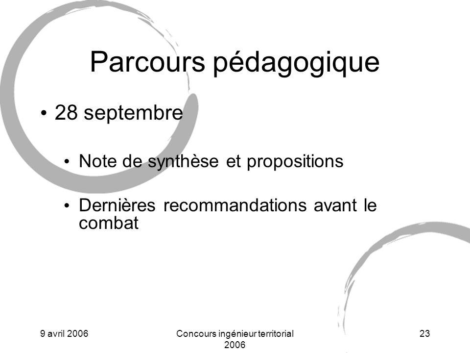 9 avril 2006Concours ingénieur territorial 2006 23 Parcours pédagogique 28 septembre Note de synthèse et propositions Dernières recommandations avant le combat