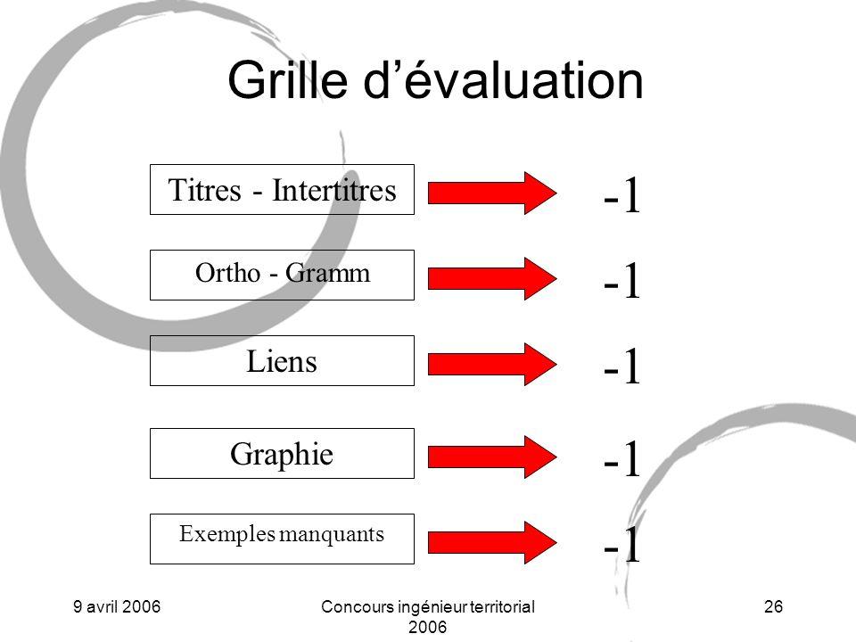 9 avril 2006Concours ingénieur territorial 2006 26 Grille dévaluation Titres - Intertitres Ortho - Gramm Liens Graphie Exemples manquants