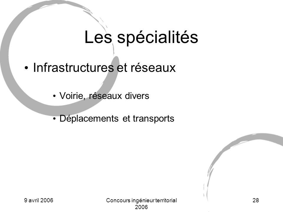 9 avril 2006Concours ingénieur territorial 2006 28 Les spécialités Infrastructures et réseaux Voirie, réseaux divers Déplacements et transports